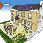 太陽エネルギーでお湯を沸かす家