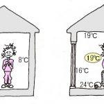 部屋の温度計は低いのにあったかい理由とは